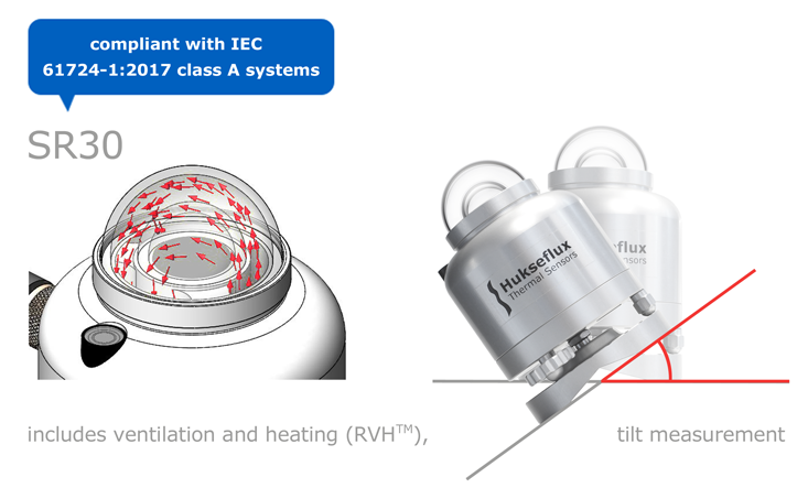 SR30-D1 pyranometer, with tilt sensor, is compliant with IEC 61724-1:2017 Class A systems